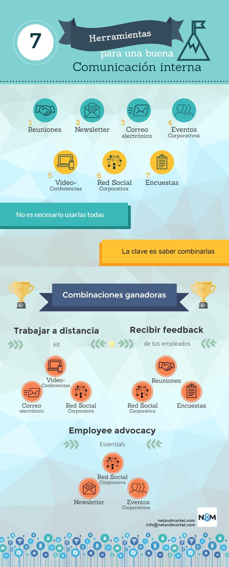 Herramientas de comunicación interna y cómo combinarlas.