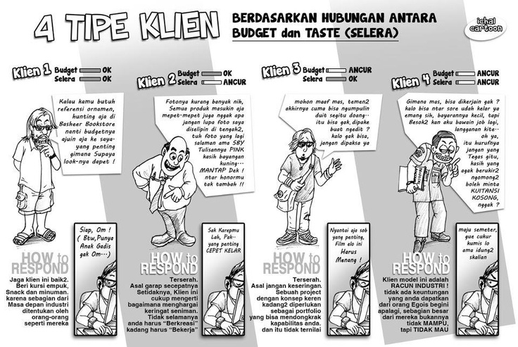 This is a cartoon about 4 typical workers regarding their budget and tastes; sorry, its in Indonesian language.