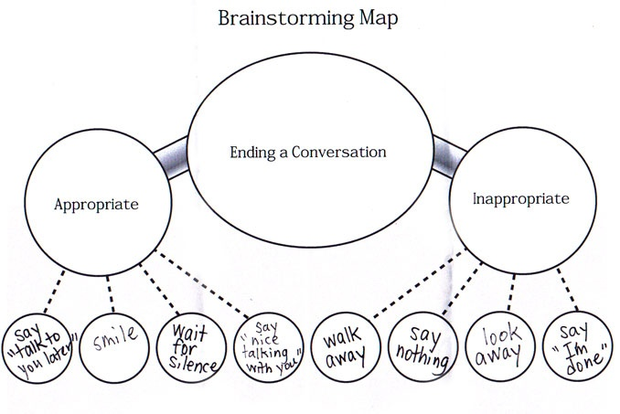 How to end a conversation - -  Pinned by @PediaStaff – Please Visit http://ht.ly/63sNt for all our pediatric therapy pins
