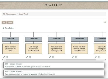 Using Timelines to Plot. Track, and Organize Important Story Details – WRITERS HELPING WRITERS®