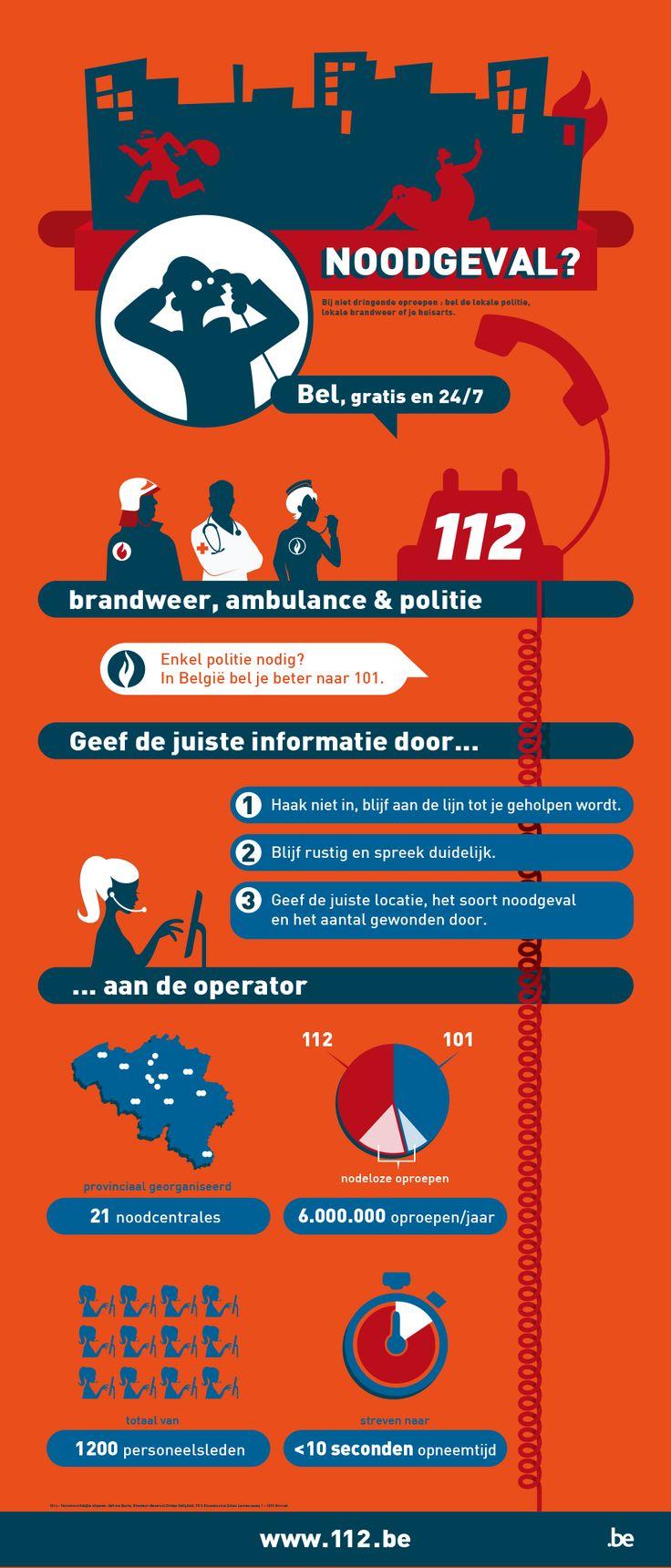 112 - Noodnummer voor Europa - Numéro d'appel d'urgence en Europe