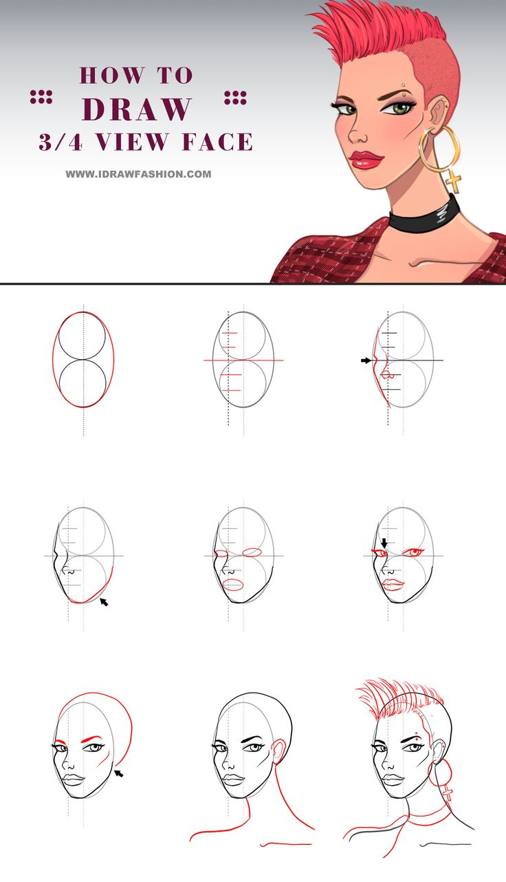 How to draw female face in 3/4 view tutorial