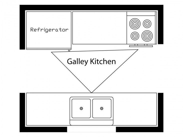 17 best ideas about kitchen crashers live edge wood 10 urbane loft kitchens