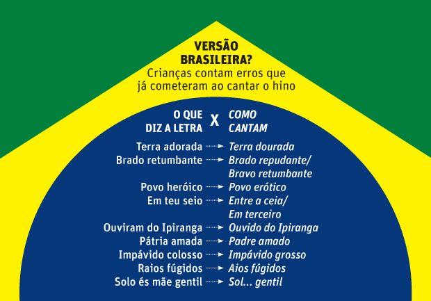 Em teu seio ou entre a ceia? Veja confusões na hora de cantar o hino - 28/06/2014 - Folhinha - Folha de S.Paulo