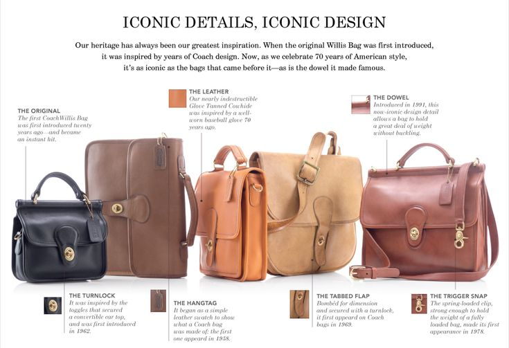 Iconic details, Iconic design #Coach #ThrowbackThursday #tbt Willis Bag introduced ca.1993 (?)