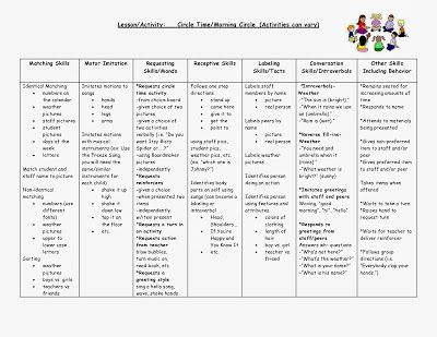 Teach Early Autism: Circle Time - Skill Building cheat sheet freebie!