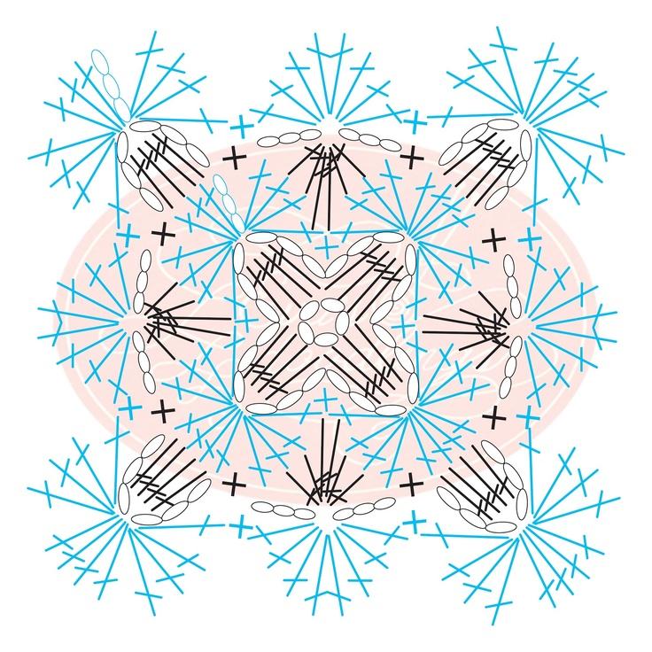 Famous Bavarian Crochet Pattern Free Elaboration Knitting Pattern