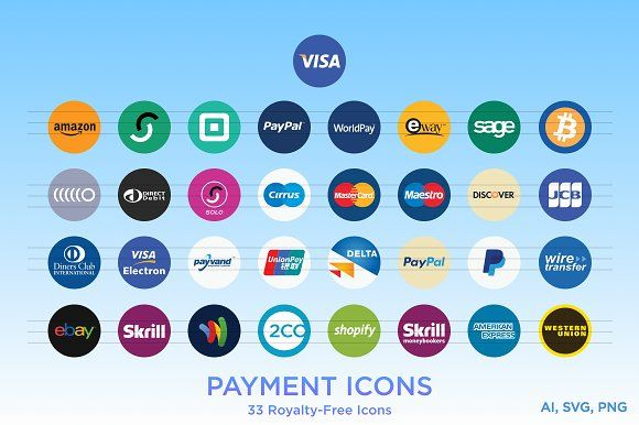 Payment Icons Icon Diners Club International Icon Design Inspiration
