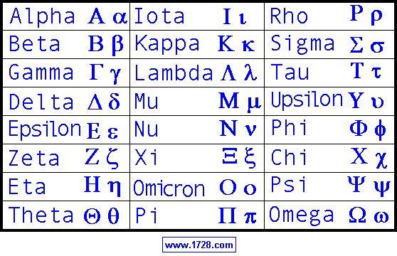 how to speak greek language