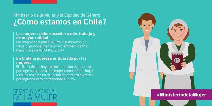 ¿Cuál es la situación de la mujer en Chile?