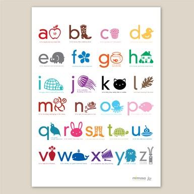 Best 25+ Abc chart ideas on Pinterest Alphabet charts, Letter - abc chart