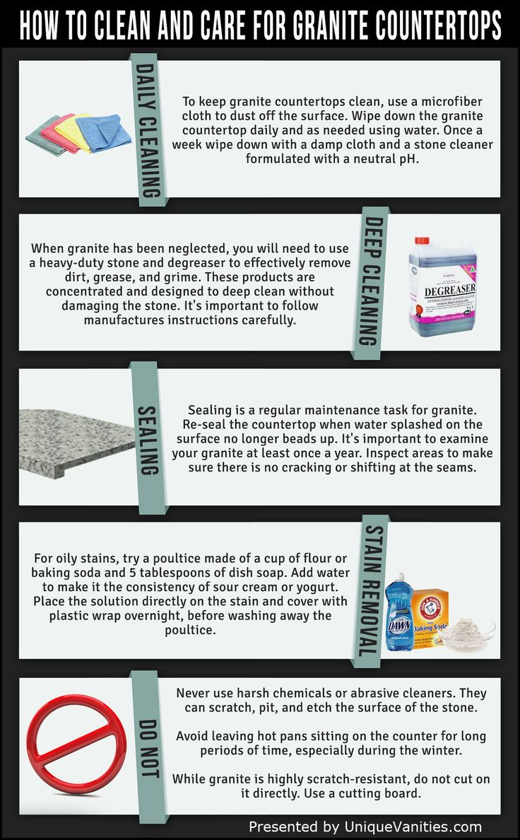 If you are still trying to decide which countertop is the best for your kitchen or bath, be sure you know what you are committing yourself to before you buy. If you already have granite countertops installed, this graphic will show you how to care for and maintain your granite so that it lasts a very long time. #infographics