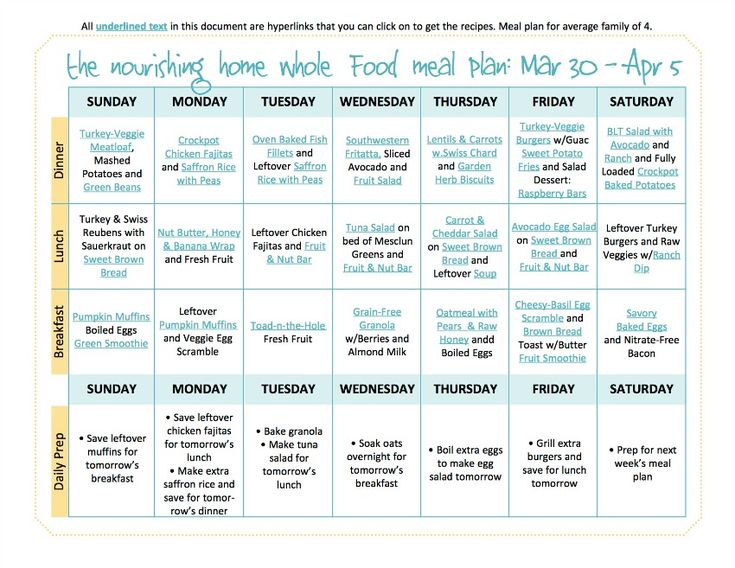 Best Menu Images On   Kitchens Weekly Meal Plans And