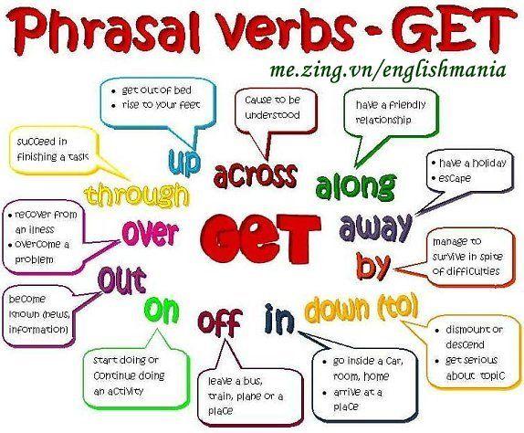 Phrasal Verbs Get. Please like http://www.facebook.com/RagDollMagazine and follow @RagDollMagBlog @priscillacita