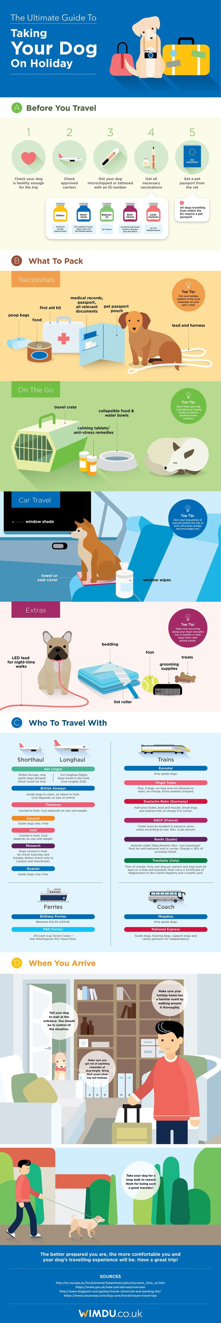 No holiday plans yet, but it should come in handy at some point...   The Ultimate Guide to Taking Your Dog on Holiday #Infographic