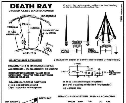 Tesla Death Recherche Google Nikola Tesla Pinterest