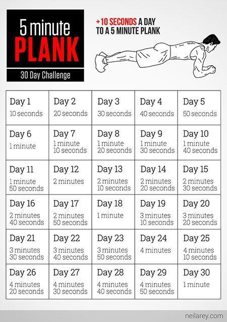 5 Minute Plank Challenge | exercise | Pinterest | Plank ...