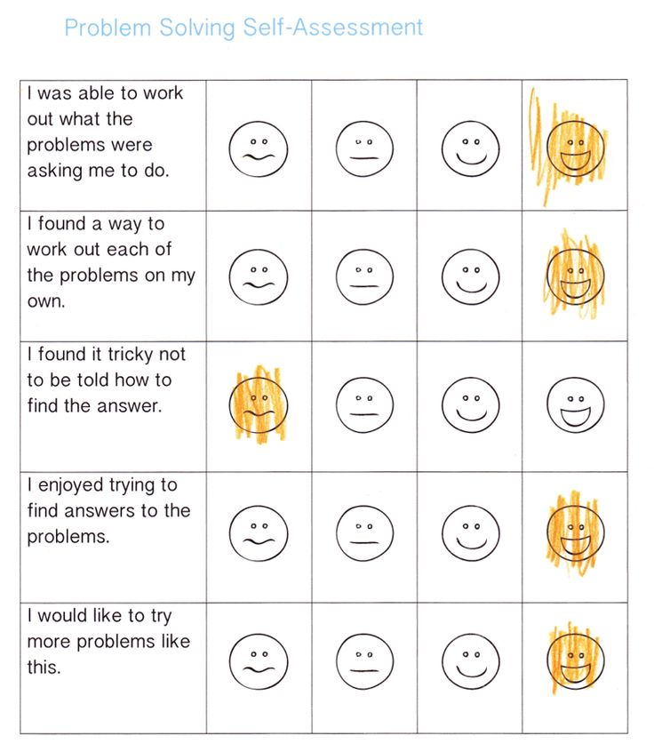 28 best Self-assessment images on Pinterest School, Reading and - self evaluations
