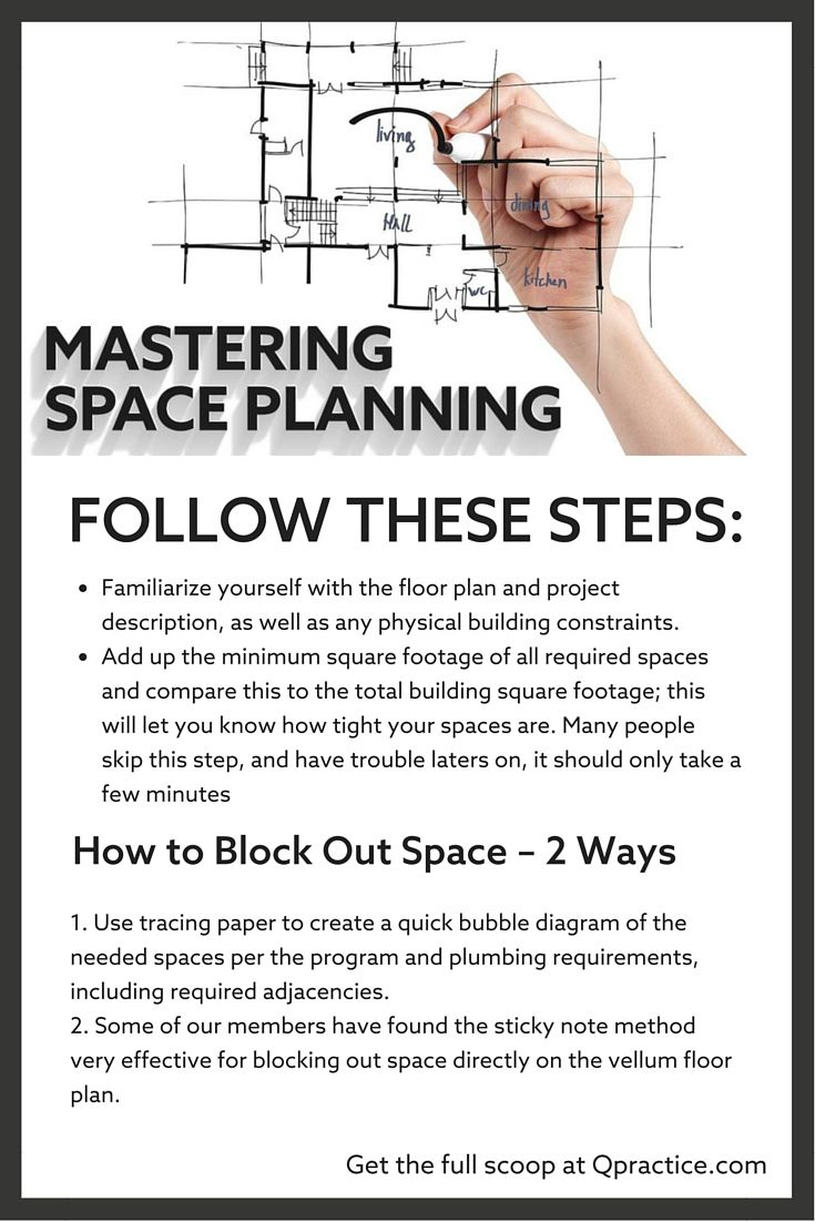 So Whats The Best NCIDQ Space Planning Strategy Interior DesigningSimple
