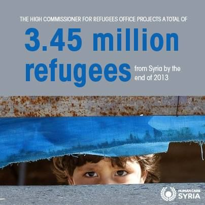 As the #refugee numbers increase in #Syria, thousands of #children are living without the bare necessity of food and shelter. Please Support them through our Sponsorship programmes. www.humancaresyria.org