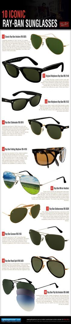 Men's Ray-Ban Guide:The Top 10 Ray-Ban Sunglasses. ---> FOLLOW US ON PINTEREST for Style Tips, Men's Basics, Men's Essentials on anything, OUR SALES etc... ~ VujuWear
