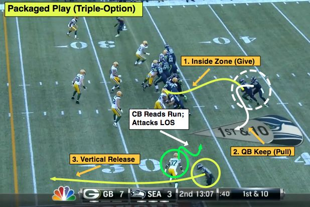 Packers vs. Seahawks: Tale of the Tape from Season Opener: The Seahawks Pop Pass