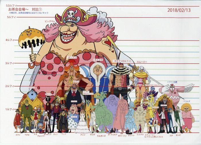 Big Mom Mugiwara Store One Piece Character Pins Collection