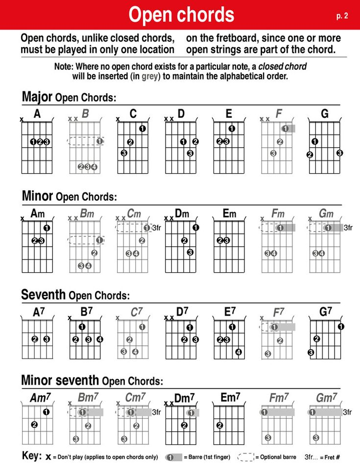 how to read guitar notes for beginners google search music. Black Bedroom Furniture Sets. Home Design Ideas