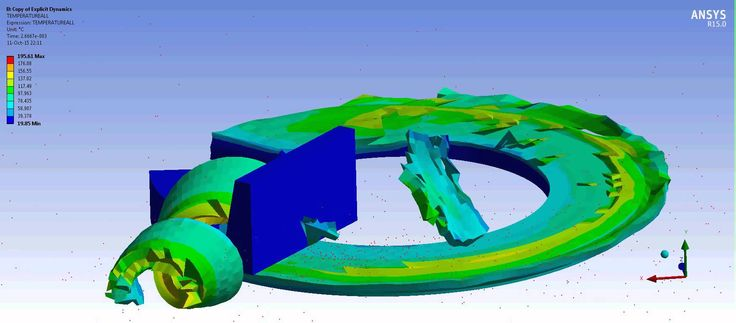 ANSYS Workbench Explicit Dynamics machining of a tube by turning with a ...