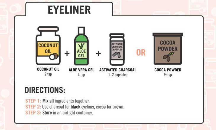 Zelf eyeliner maken!