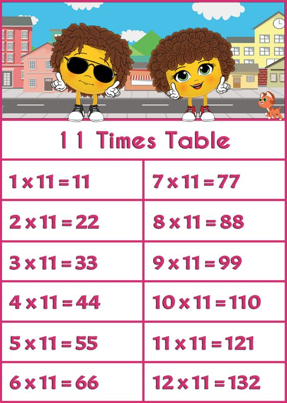1000+ ideas about 11 Times Table on Pinterest | Funny disney ...