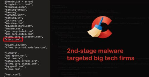 FULL STORY=> http://ift.tt/2wIRTw8 CCleaner Malware Infects...