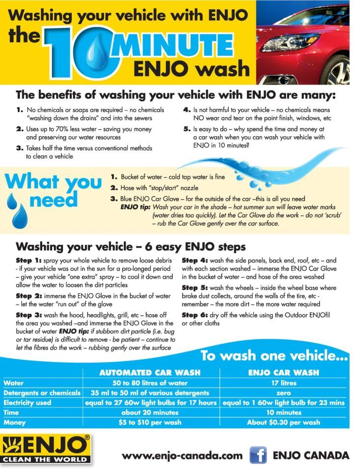 10 Minute Car Wash with ENJO!