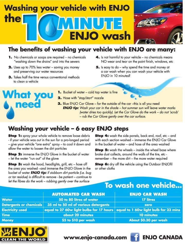 10 Minute Car Wash with ENJO! https://www.facebook.com/JackieYoung.ENJOpreneur?ref=hl#!/JackieYoung.ENJOpreneur