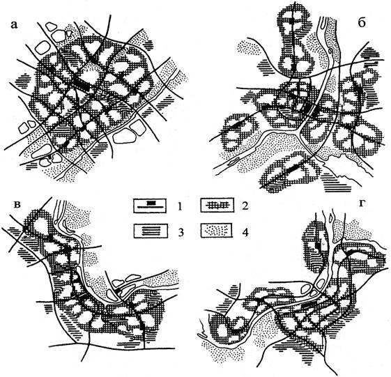 Структурные схемы городов: а - компактная; б - расчленённая;  в - протяжённая; г - комбинированная; 1 - главные коммуникационные оси и узлы, формирующие планировочный каркас города; 2 - селитебные территории; 3 - производственные территории; 4 - ландшафтно-рекреационные территории
