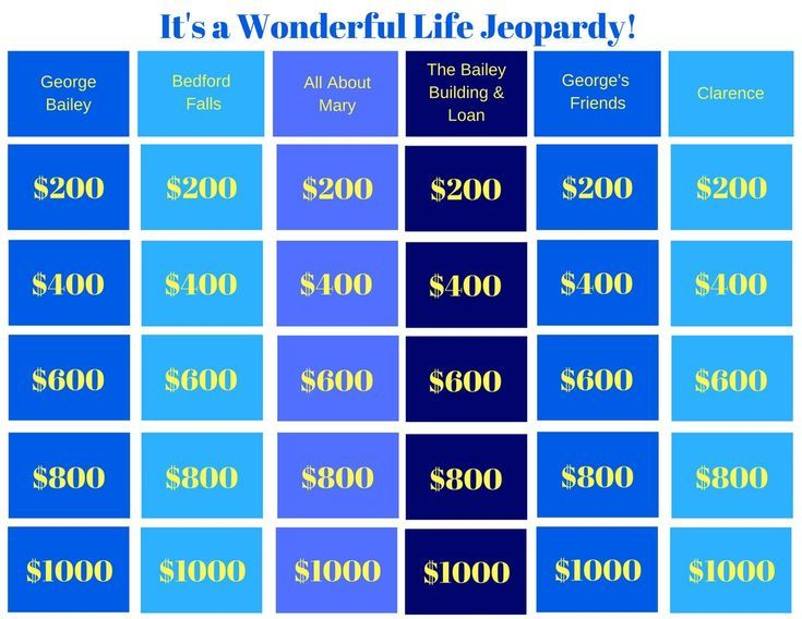 53 best Fun! images on Pinterest Holiday ideas, Christmas - blank jeopardy template