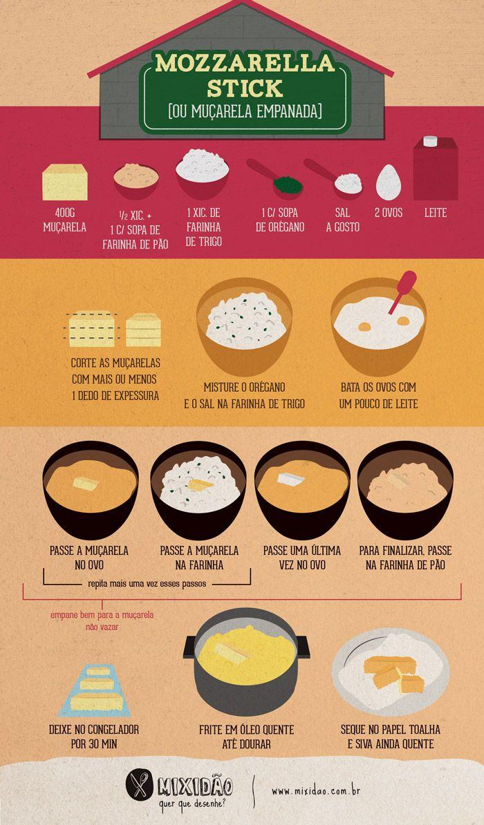 receita-infográfico de mozzarella stick