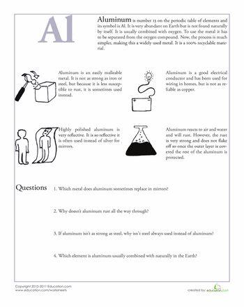 Worksheets: Periodic Table: Aluminum