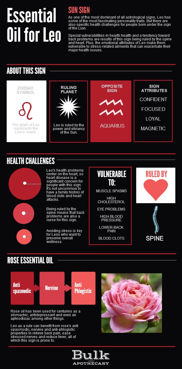 It?s been a few months since we first started our series The Zodiac Guide to Essential Oils. After covering the health challenges and essential oils for Taurus, Aries, Gemini and Cancer, we?re almost a quarter through with today?s Zodiac infographic on Leo, which runs from July 23 to August 17. Each sign of the Zodiac …