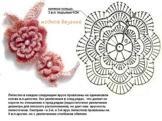 Кофточка *Кремовые розы* - Crochet Modnoe Vyazanie