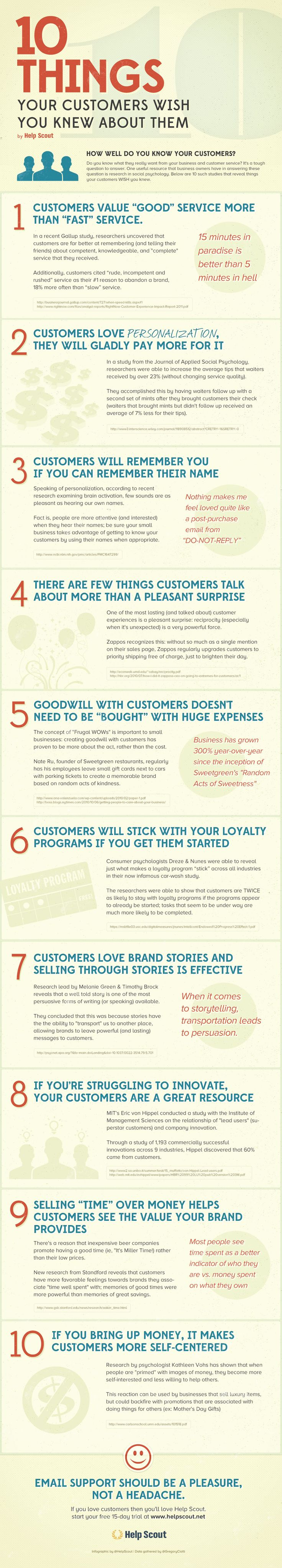 best images about understanding customer service 10 things your customers wish you knew about them