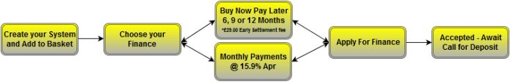 PC on Finance #guarenteed #car #finance http://cash.remmont.com/pc-on-finance-guarenteed-car-finance/  #pc finance # PC on Finance Buy Now Pay Later PCs, Interest Free PCs Monthly Payments PCs Available From Palicomp PC on FINANCE, We have the option to provide Buy Now Pay Later or Pay Monthly Finance Computer Deals, orders... Read more