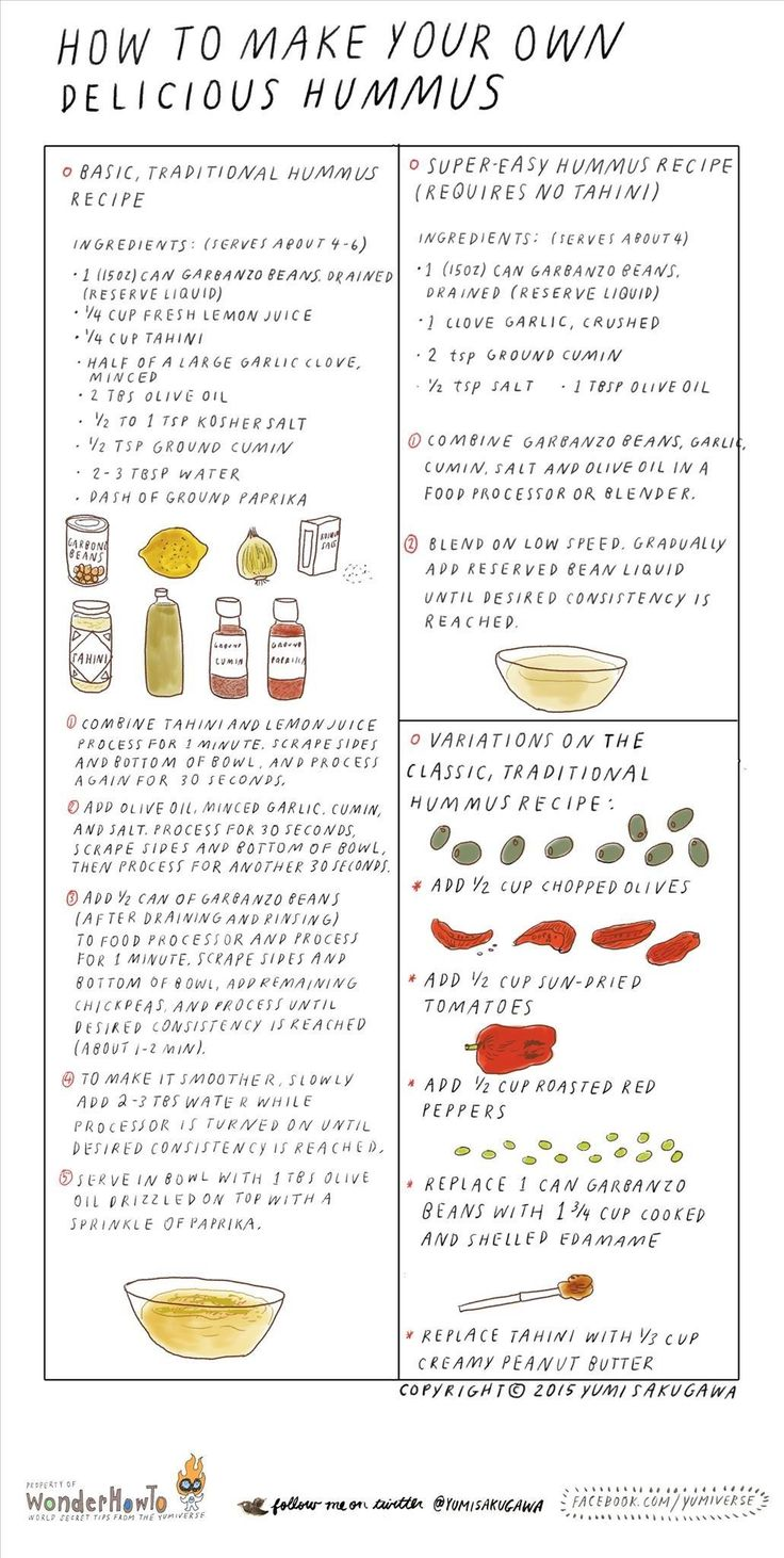 How to Make Your Own Delicious Hummus « The Secret Yumiverse
