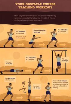 Obstacle Course Training Guide
