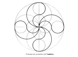 Resultado de imagen de Drawing Circle Images: How to Draw Artistic Symmetrical Images with a Ruler and Compass