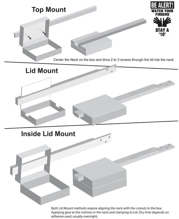 Various ways to build your cigar box guitar