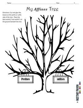 Best 20+ Suffix tree ideas on Pinterest