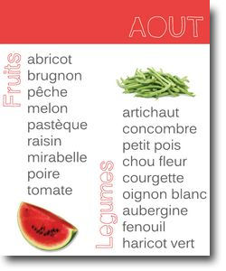 Fruits et légumes du mois d'août
