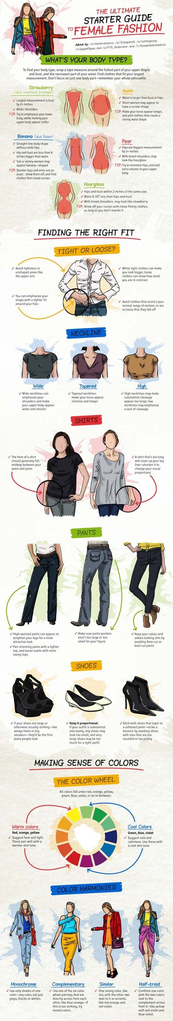 Starter Guide to Female Fashion: How to dress for your body