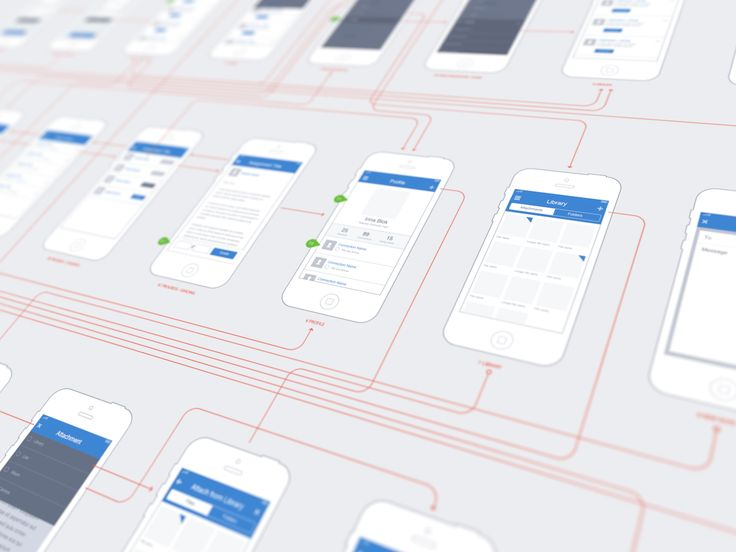 iPhone Wireframes by Lukas Bugla for Edmodo